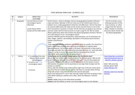 Medium Term Plans - London Olympics 2012