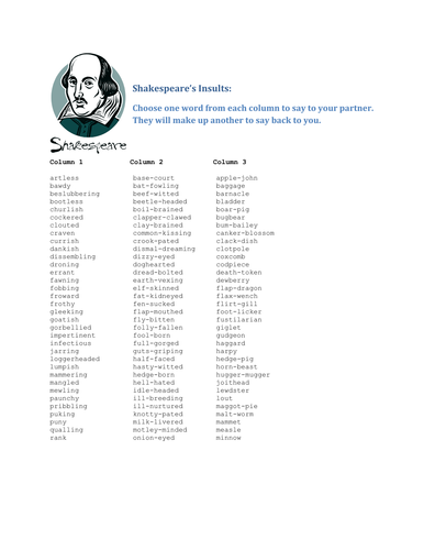introduction to shakespeare insults and context by jlud87 teaching resources tes. Black Bedroom Furniture Sets. Home Design Ideas