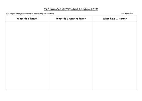 Kwl Worksheet Printable : Kwl grid by jade lfc teaching resources tes