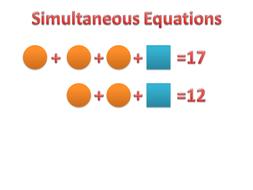Simultaneous equations starter with algebra by tristanjones simultaneous equations starter with algebra fandeluxe Gallery
