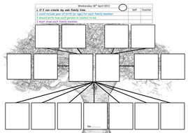 template for a family tree by landoflearning teaching resources tes