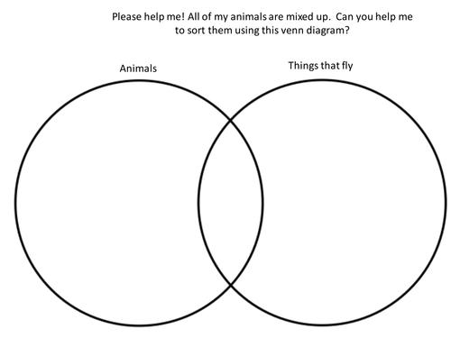 Introduction to venn diagrams resources tes venn diagrampptx m animal sortpptx ccuart Choice Image