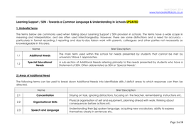 SEN Glossary - Towards a Common Language and Understanding UPDATED OCT 2014 [shared].docx