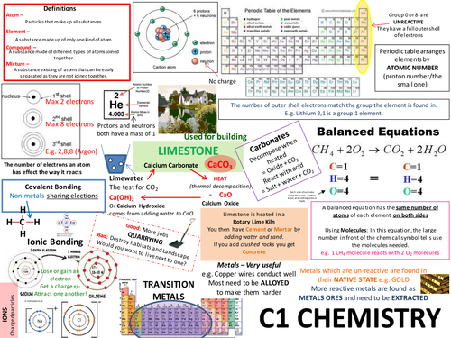 c1 aqa chemistry revision posters by vemann86 teaching resources tes. Black Bedroom Furniture Sets. Home Design Ideas