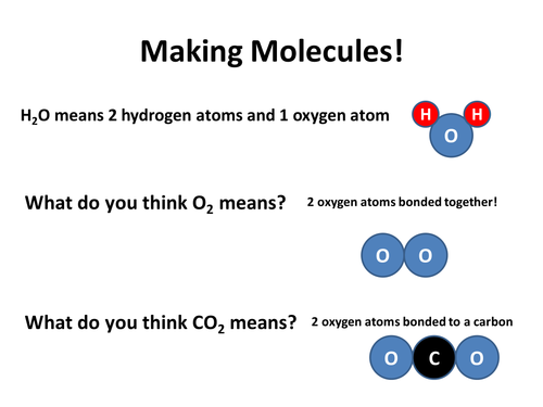Atoms and Elements Full Scheme of Work KS2 KS3 by erhgiez – Atoms and Molecules Worksheet