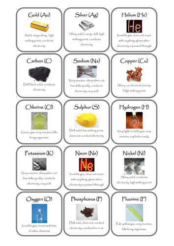 Periodic table element card sort by erhgiez teaching resources tes urtaz Gallery