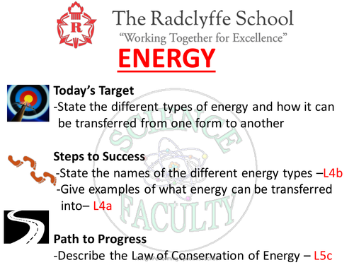 Types of Energy by sugar8 Teaching Resources Tes – Forms of Energy Worksheets