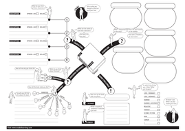Book review Mind Map by HJames4 - Teaching Resources - Tes