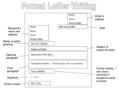 Sample of informal letter essay : www moviemaker com