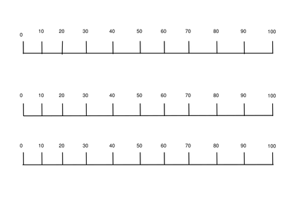 Blank number line 0 for Template for numbers 1 100