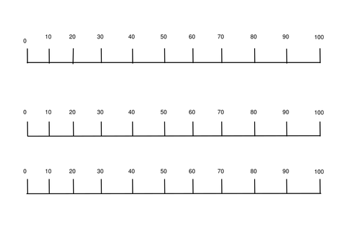 It's just a graphic of Gargantuan Printable Number Line 1-100