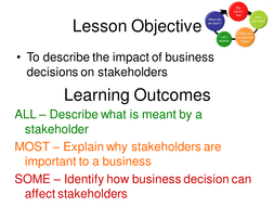 Unit 1.5 Stakeholders