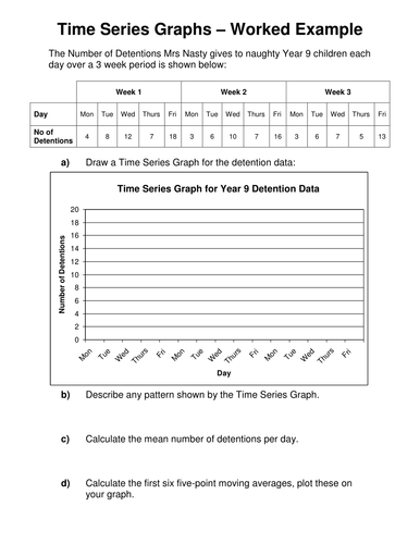 Counting Number worksheets » Time Question Worksheets - Free ...