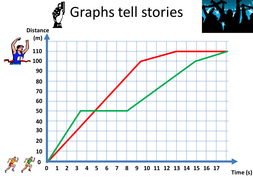Graphs Tell Stories