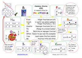 1Fractions_Acronym_Complete.pdf