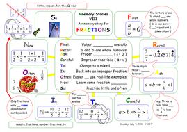 2Fractions_Acronym_Cloze_Activity.pdf