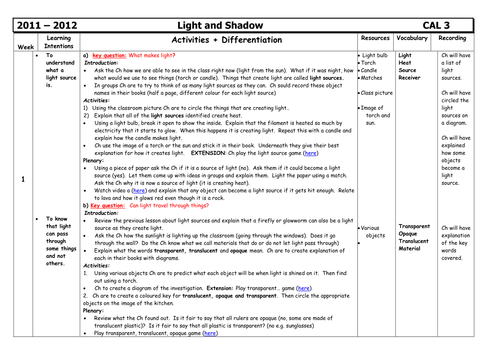 Light and Shadow by philsha - Teaching Resources - TES