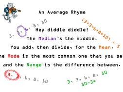 Mean, median, mode & range - reminder rhyme