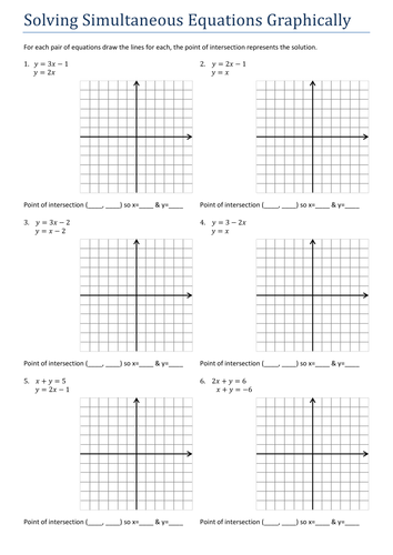 GCSESimultaneous Equations graphically - worksheet by Tristanjones ...