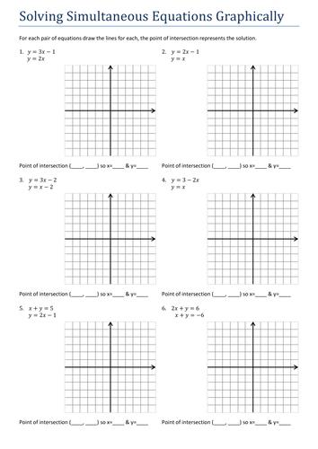 Transformations Of Quadratic Functions Worksheet on Parent Functions And Transformations Worksheet