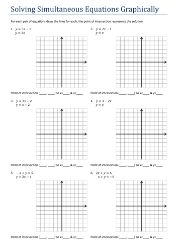 gcsesimultaneous equations graphically worksheet by tristanjones teaching resources tes. Black Bedroom Furniture Sets. Home Design Ideas