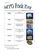 RS018 MYO Rock Key  2.1.docx