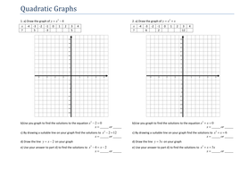 Simultaneous Equations W 1 Quadratic Graphically By Tristanjones