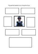 qualities-needed-police.pdf