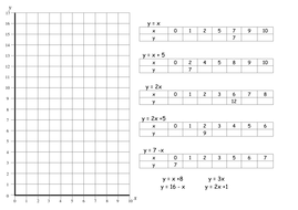 Number Line Subtraction Worksheet Word Linear Equations Graphs By Vhughes  Teaching Resources  Tes Worksheet Function In Excel Word with Tracing Lowercase Letters Worksheets Pdf Plotting Graphsdoc Equations  Kindergarten Apple Worksheets Pdf