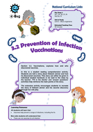 Primary - Vaccinations: Teacher Sheets