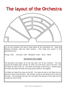 Layout of the Orchestra by elocvo - Teaching Resources - Tes