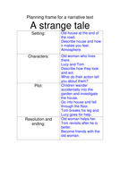 Planning frame for a narrative text A strange tale.doc