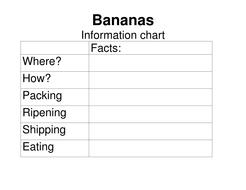 Bananas info chart.doc
