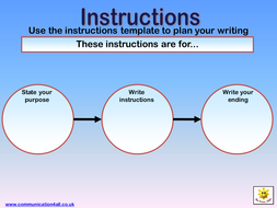 Instructions Writing Frame.ppt