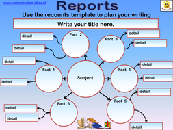 Reports Writing Frame.ppt