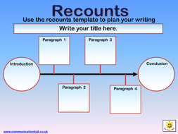 Recounts Writing Frame.ppt