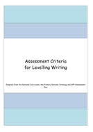 Adapted APP Writing Criteria Sheets & explanation