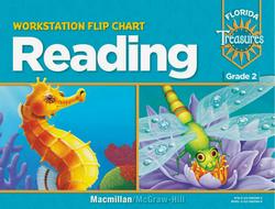 Workstation Flipchart Reading Teaching Resources