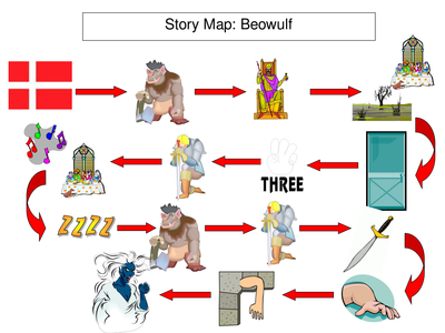 Ks2 story maps for iwb by bevevans22 uk teaching for Gingerbread man story map template