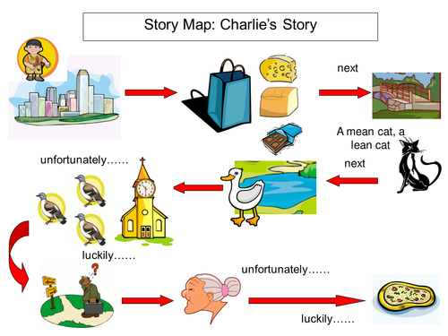 gingerbread man story map template - ks2 story maps for iwb by bevevans22 teaching resources