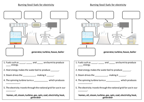 Power Stations Amp Fossil Fuels Worksheet By
