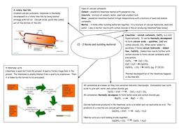 C1-2 revision mind map.pdf