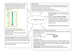 C1-3 revision mind map.pdf