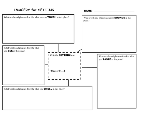 39 outstanding 39 literacy lesson creative writing by for Story planner free