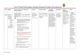 Year 8 2012 Food SOW Healthy Eating & Product Development FINAL.doc