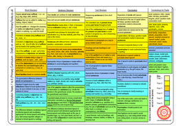Grammar and Punctuation Curriculum Draft on one sheet.pdf