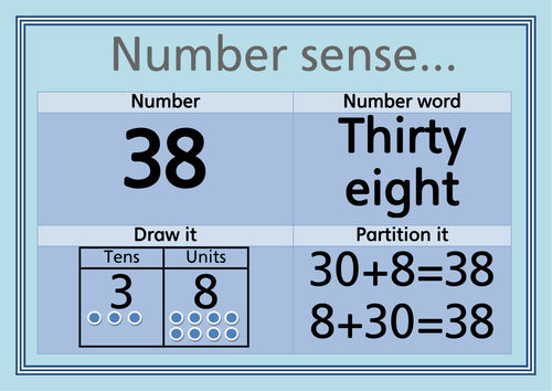 Number sense posters (TU, HTU) understand the no\'s by jacksos2 ...