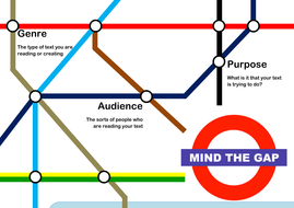 Genre, Audience and Purpose Poster