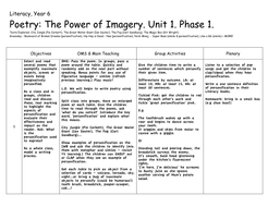 YEAR 6 Poetry Planning: The Power of Imagery. U1