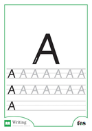 letter formation a z by tes abc teaching resources. Black Bedroom Furniture Sets. Home Design Ideas
